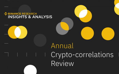 2019 | Annual Crypto-Correlations Review